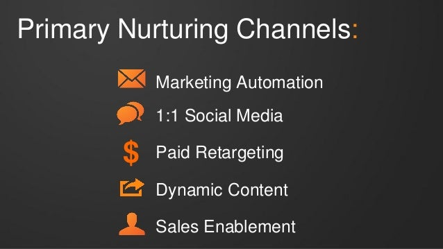 Primary Nurturing Channels: Marketing Automation 1:1 Social Media Paid Retargeting$ Dynamic Content Sales Enablement