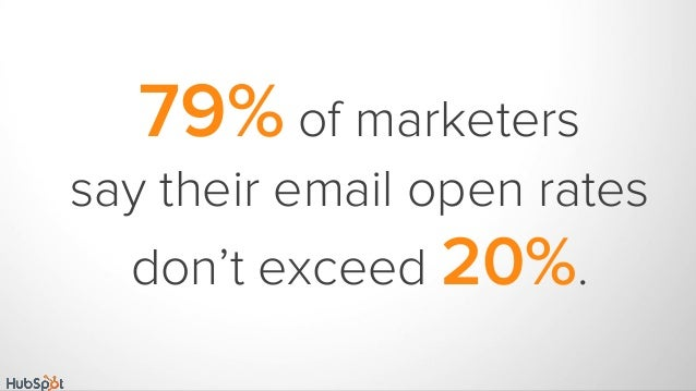 79% of marketers say their email open rates don't exceed 20%.
