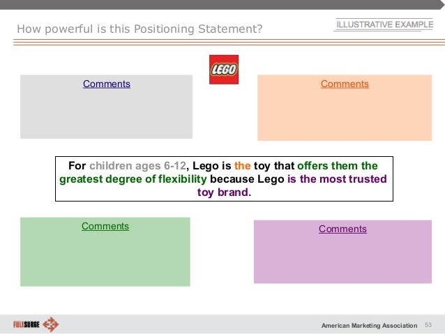 the lego group building strategy The lego group building strategy harvard case study solution and analysis of harvard business case studies solutions - assignment helpin most courses studied at harvard business schools, students are provided with a case study.