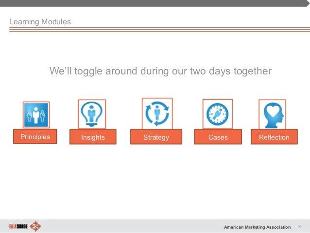 Multi channel marketing strategy - i Slide 3