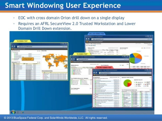 Multi Cloud Multi Network Cyber Awareness Monitoring And