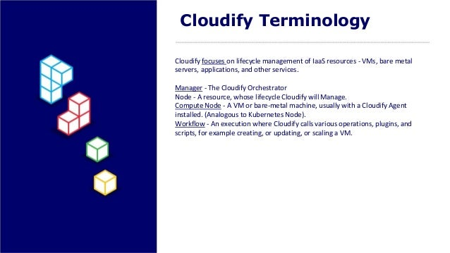 Multi cloud orchestration for kubernetes with cloudify webinar pres cloudify terminology malvernweather Choice Image