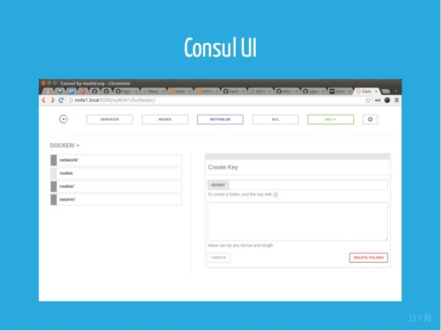 Multi container apps swarm consul compose for Consul in docker