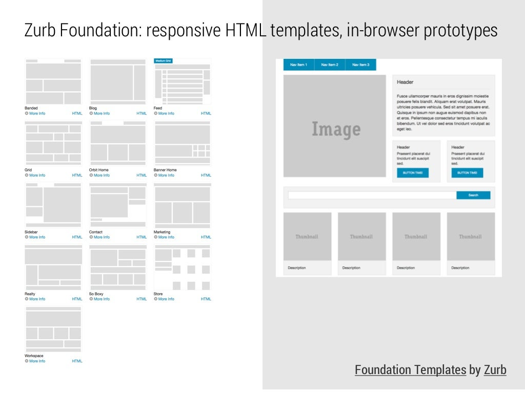 Zurb Foundation: responsive HTML templates,
