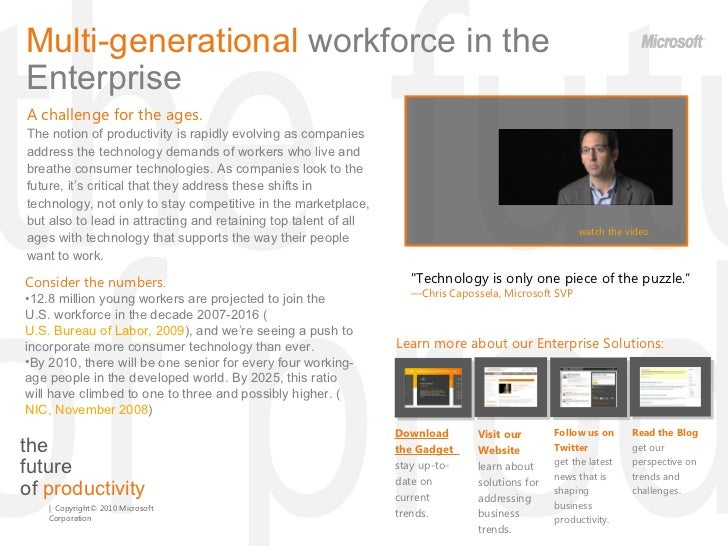 the  future  of  productivity Multi-generational  workforce in the Enterprise  A challenge for the ages. The notion of pro...