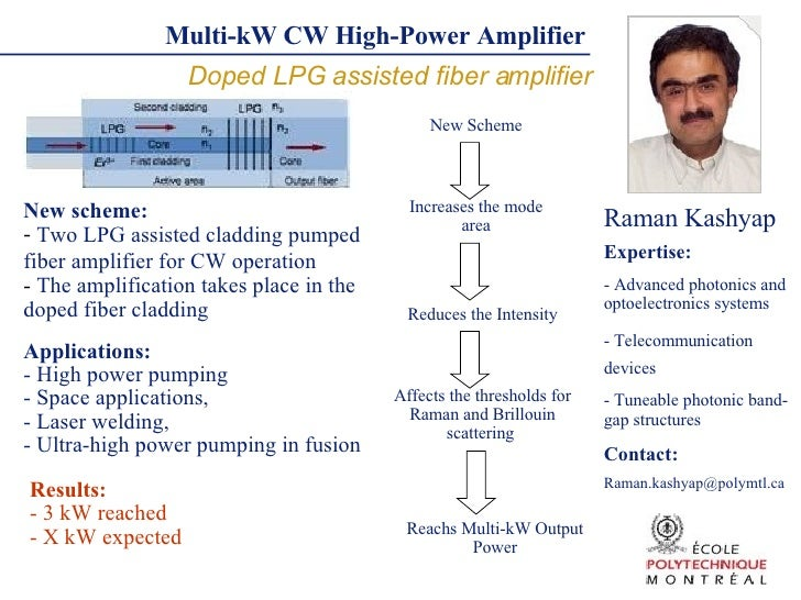 Multi-kW   CW High-Power Amplifier   Doped LPG assisted fiber amplifier Raman Kashyap <ul><li>Expertise: </li></ul><ul><li...