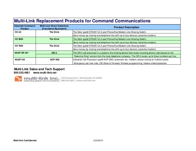 Multi-Link Replacement Products for Command Communications Obsolete Command Product CS 3.0  Multi-Link Direct Substitute (...