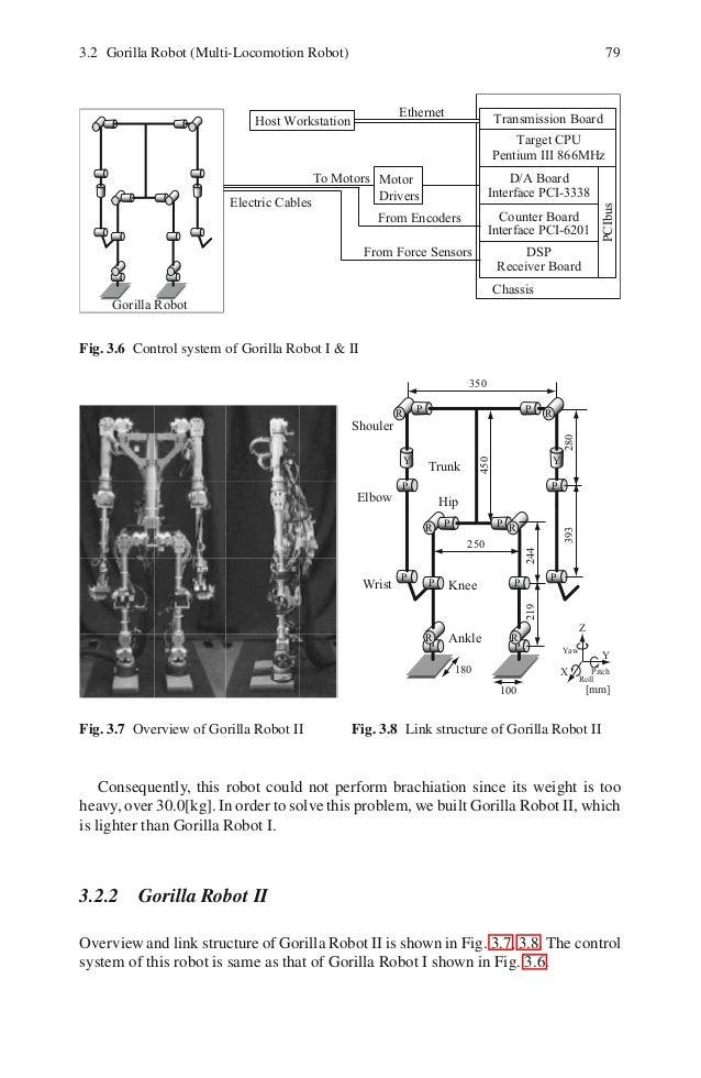 multi locomotion robotic systems 5 638?cb=1366338530 multi locomotion robotic systems