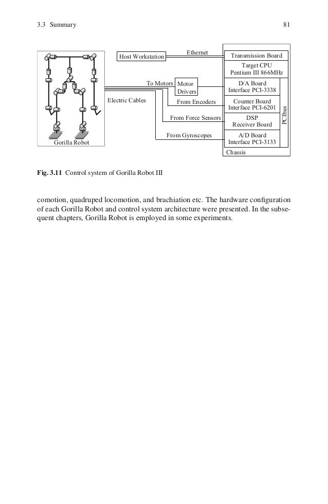 multi locomotion robotic systems 7 638?cb=1366338530 multi locomotion robotic systems