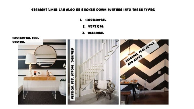 Basic Design Line : Basic element of design line