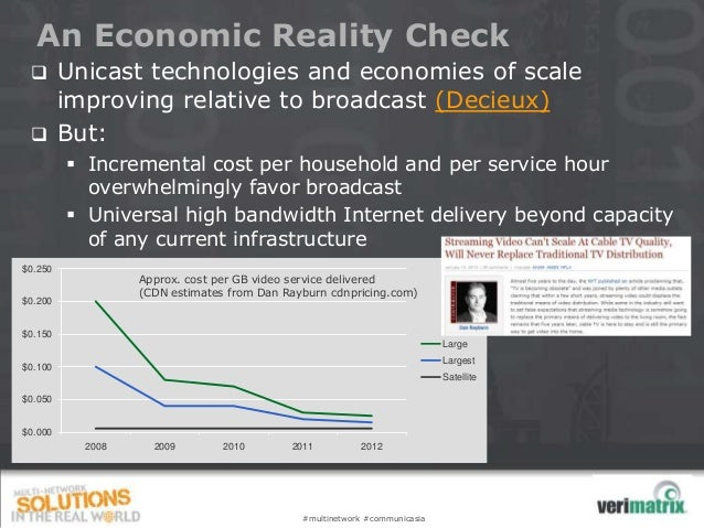An Economic Reality Check  Unicast technologies and economies of scale improving relative to broadcast (Decieux)  But: ...