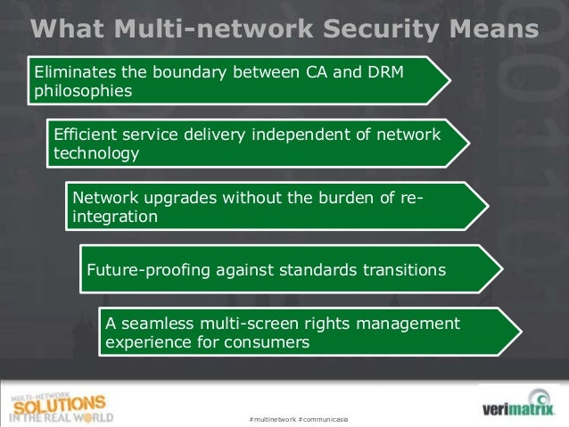 What Multi-network Security Means Eliminates the boundary between CA and DRM philosophies Efficient service delivery indep...