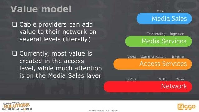 IBC 2013 Multi-network Forum - Ziggo Slide 3