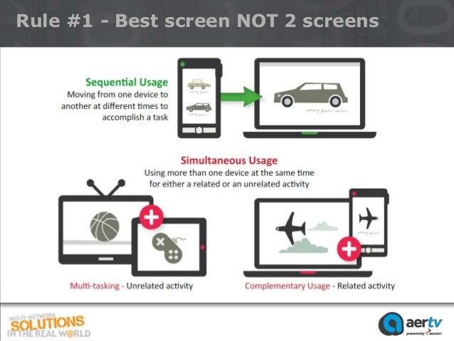 Rule #1 - Best screen NOT 2 screens                   12