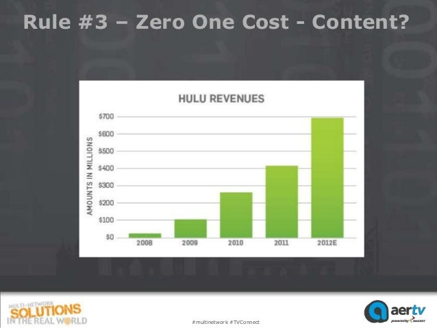 Rule #3 – Zero One Cost - Content?              #multinetwork #TVConnect