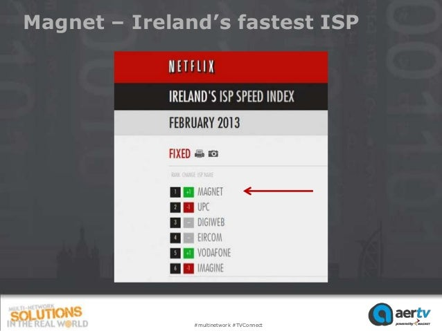 Magnet – Ireland's fastest ISP               #multinetwork #TVConnect