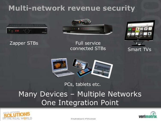 Multi-network revenue securityZapper STBs       Full service                connected STBs             Smart TVs          ...