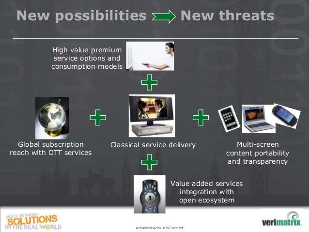New possibilities                                      New threats           High value premium            service options...