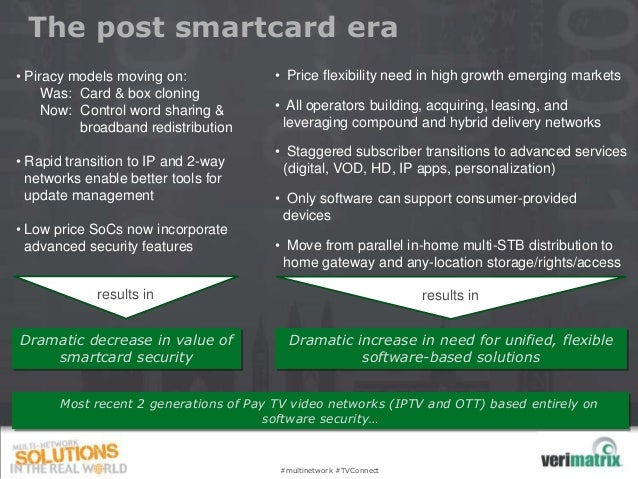 The post smartcard era• Piracy models moving on:              • Price flexibility need in high growth emerging markets    ...