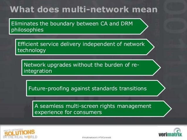 What does multi-network meanEliminates the boundary between CA and DRMphilosophies  Efficient service delivery independent...