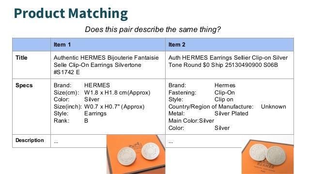 Item 1 Item 2 Title Authentic HERMES Bijouterie Fantaisie Selle Clip-On Earrings Silvertone #S1742 E Auth HERMES Earrings ...