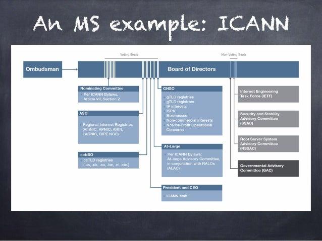 An MS example: ICANN