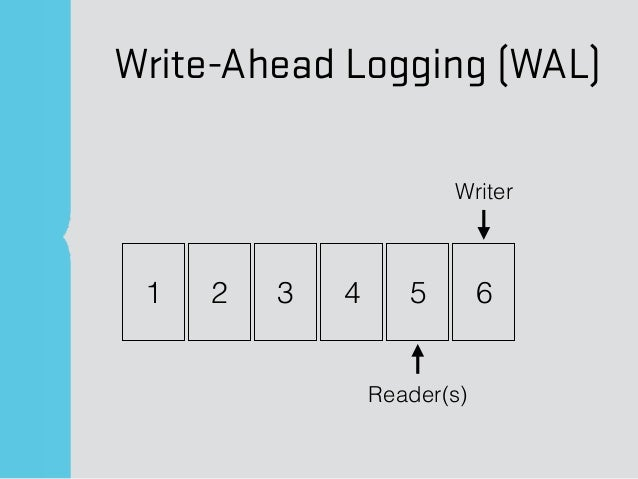 Write ahead logging sqlite android content