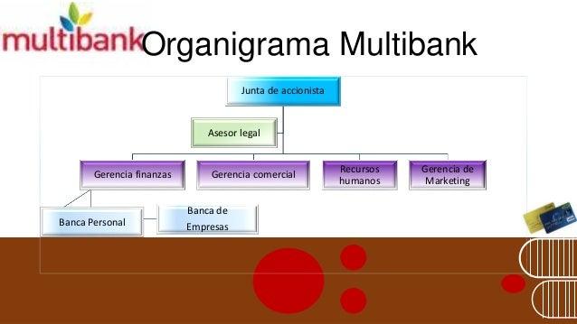 Organigrama Multibank  Junta de accionista  Gerencia finanzas  Banca Personal  Banca de  Empresas  Gerencia comercial  Rec...