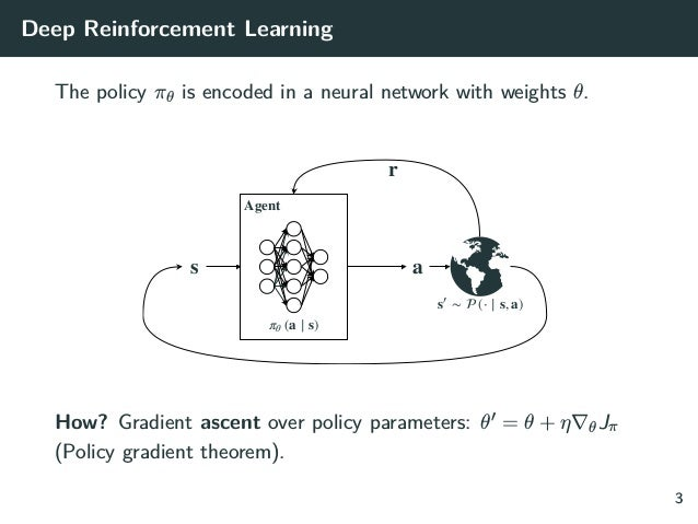 Deep Reinforcement Learning The policy πθ is encoded in a neural network with weights θ. s a Agent r (a ∣ s)πθ ∼  (⋅ ∣ s,...