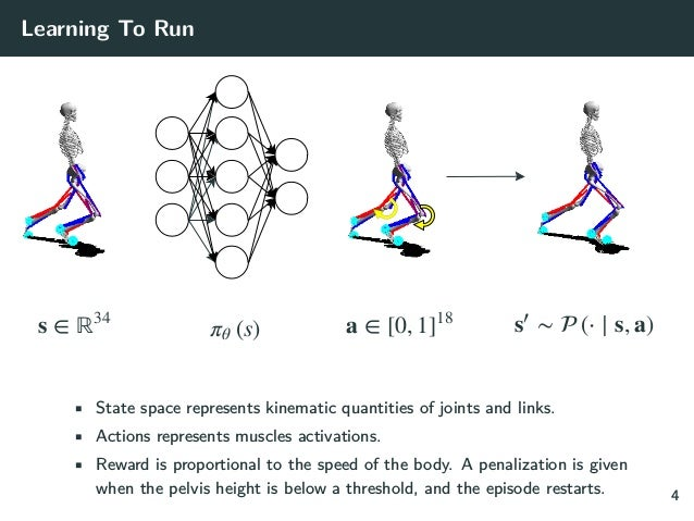 Learning To Run s ∈ ℝ 34 (s)πθ a ∈ [0, 1] 18 ∼  (⋅ ∣ s, a)s ′ • State space represents kinematic quantities of joints and...