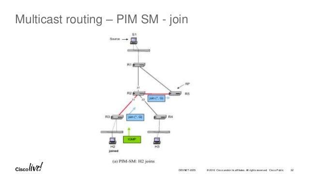 Open Pim V2.1