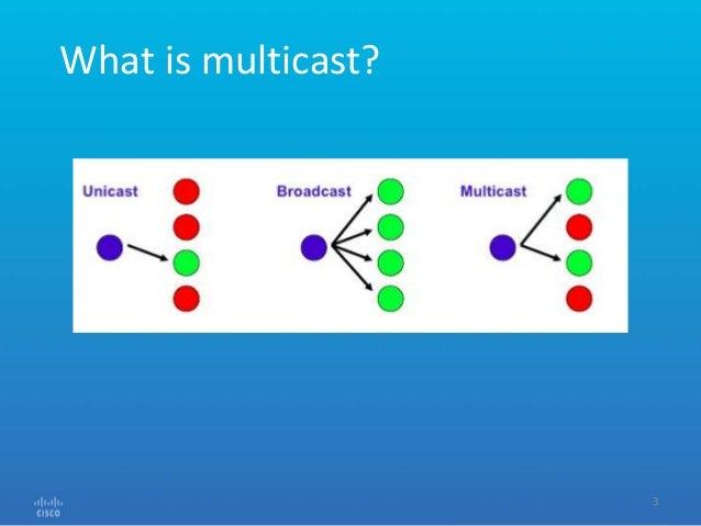 Multicast in OpenStack Tips