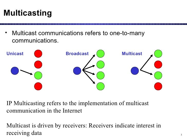 Multicast routing protocols.
