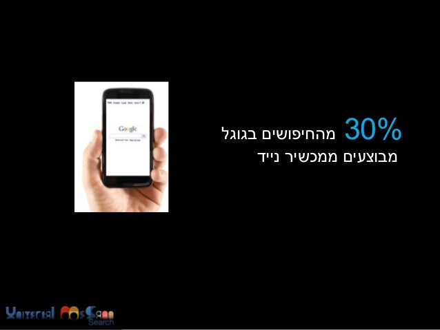 %03  מהחיפושים בגוגל מבוצעים ממכשיר נייד  https://www.facebook.com/Usearch