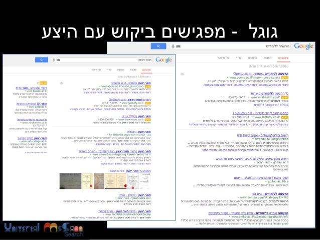 גוגל - מפגישים ביקוש עם היצע  https://www.facebook.com/Usearch