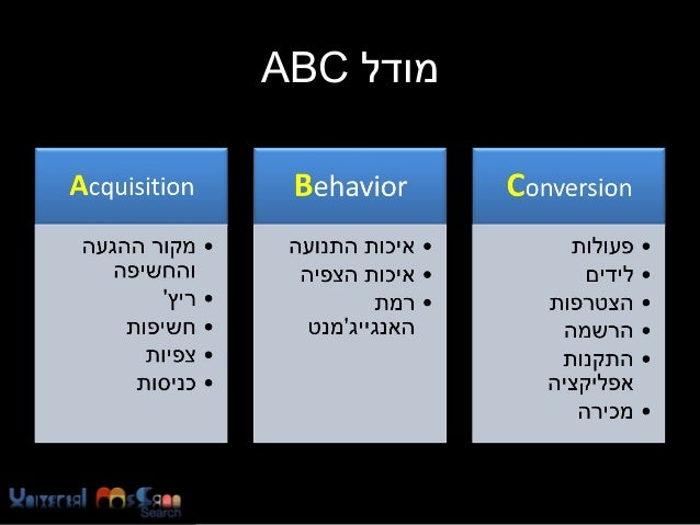 ABC מודל  https://www.facebook.com/Usearch