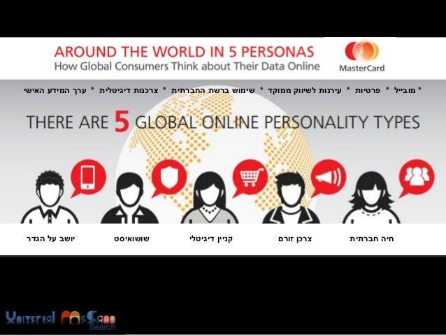 * מובייל * פרטיות * עירנות לשיווק ממוקד * שימוש ברשת החברתית * צרכנות דיגיטלית * ערך המידע האישי  חיה חברתית  https:...