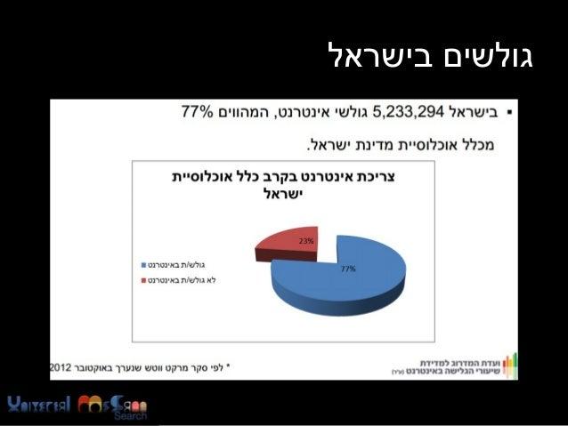 גולשים בישראל  https://www.facebook.com/Usearch