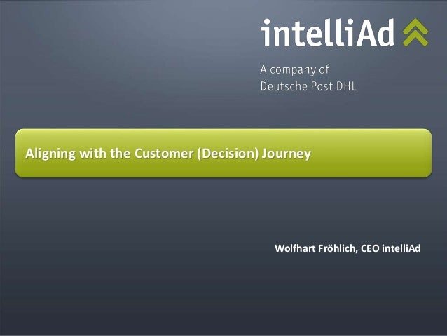 © intelliAd Media GmbH Aligning with the Customer (Decision) Journey Wolfhart Fröhlich, CEO intelliAd