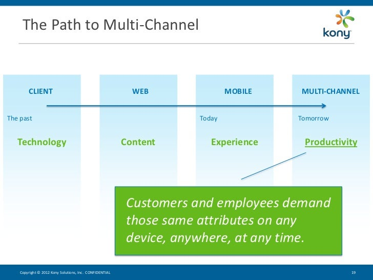 multichannel mobile strategy Multichannel marketing is the implementation of a single strategy across multiple channels or platforms, thus maximizing opportunities to interact with prospective customers.