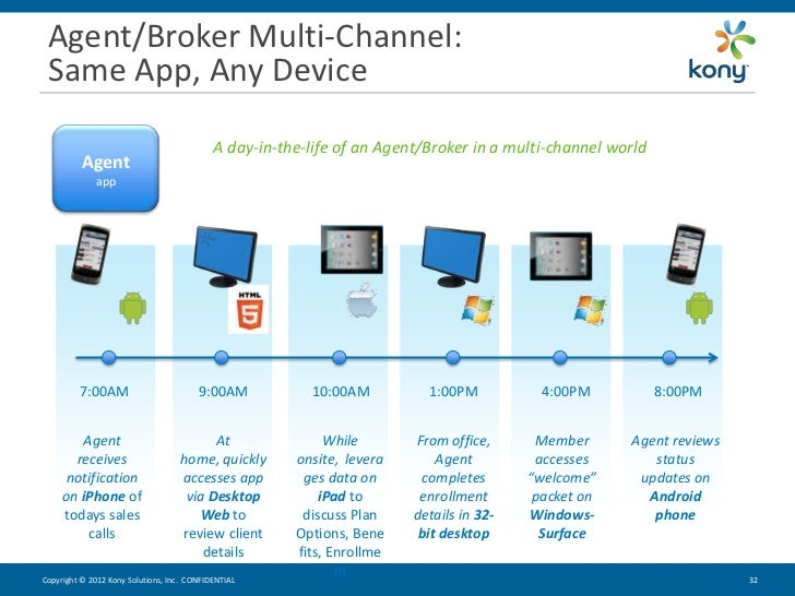multichannel mobile strategy We can help you capture the growing channel being provided through mobile ( eg, smartphone, tablet).