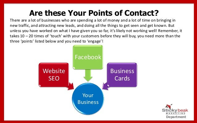 Multi channel marketing blueprint 11 department your business malvernweather Image collections