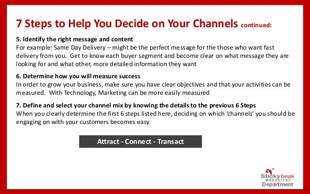 Multi channel marketing blueprint 13 malvernweather Image collections