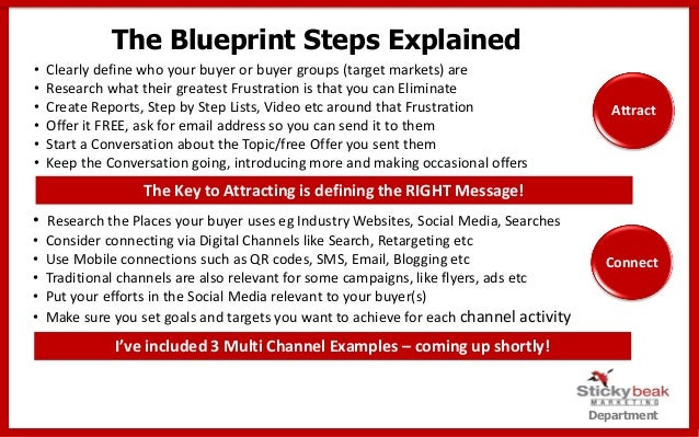 Multi channel marketing blueprint 16 department the blueprint malvernweather Images