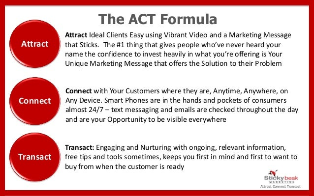 Multi channel marketing blueprint malvernweather Image collections