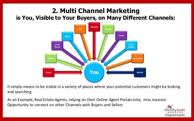 Multi channel marketing blueprint 9 malvernweather Images