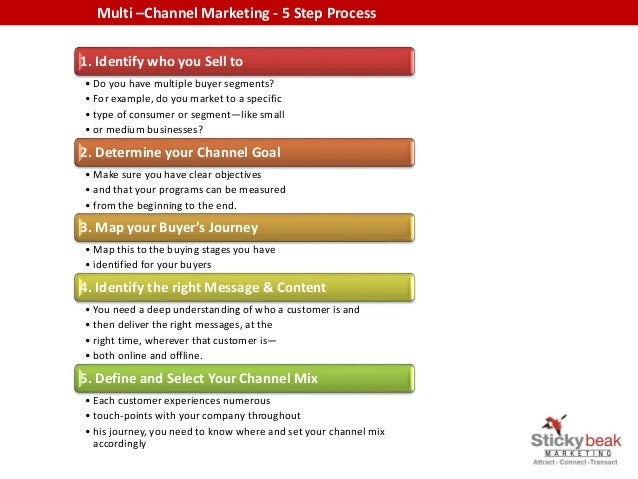 Multi – 1. Identify who you Sell to • Do you have multiple buyer segments? • For example, do you market to a specific • ty...