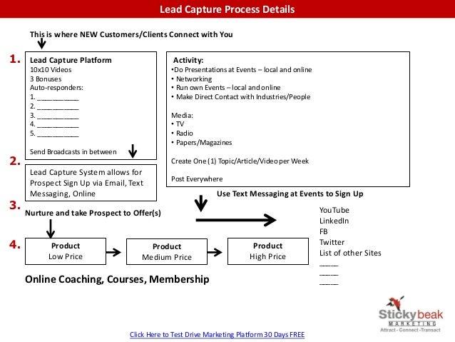Lead Capture Process Details Lead Capture Platform 10x10 Videos 3 Bonuses Auto-responders: 1. ___________ 2. ___________ 3...