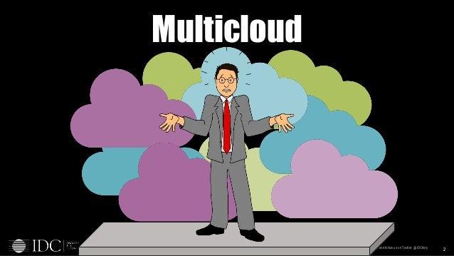 Innovare alla velocità del cloud: la rivoluzione multicloud Slide 2