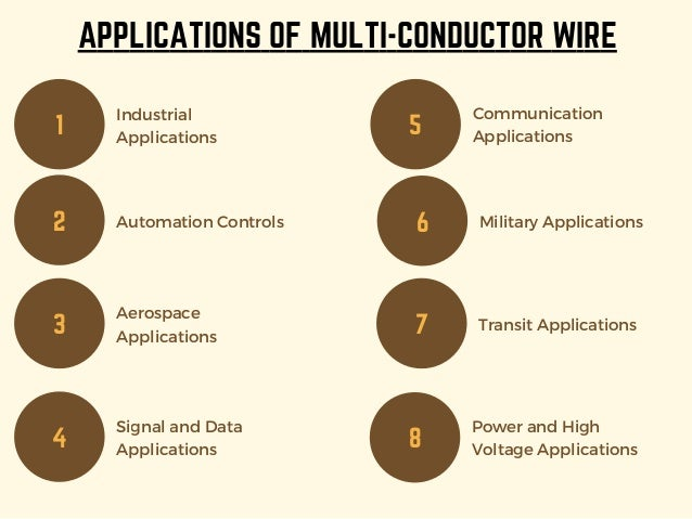 Reliable Multi-conductor Wire Distributor - KC Electronics